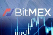 BitMEX推出BCHUSD Quanto合约,将以比特币结算